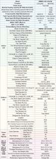12000 BTU Mini Split Air Conditioner SEER 20 YMGI with SANYO Cool