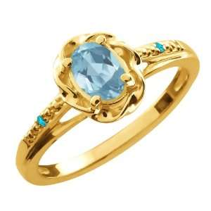 Ct Oval Sky Blue Topaz Swiss Blue Topaz 18K Yellow Gold Ring Jewelry