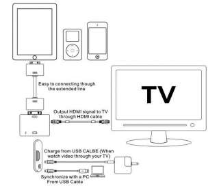 Video Signal Conversion Adapter for iPad 2 iPhone iPod to HD TV