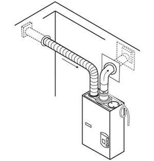 Bosch Horizontal Vent Kit 4TWHVK3S for 450/635/715 ES