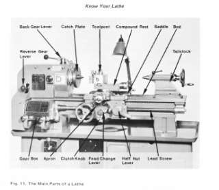 bidding on a Boxford Lathe Manual in PDF format supplied on CD ROM