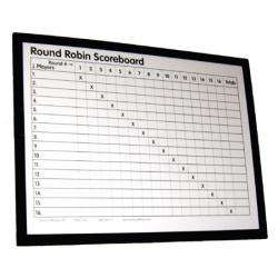 Round Robin Scoreboard Tennis Event Organization   The Oncourt